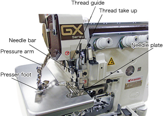 Instructions for use of industrial sewing machines part names Best How To Oil A Sewing Machine